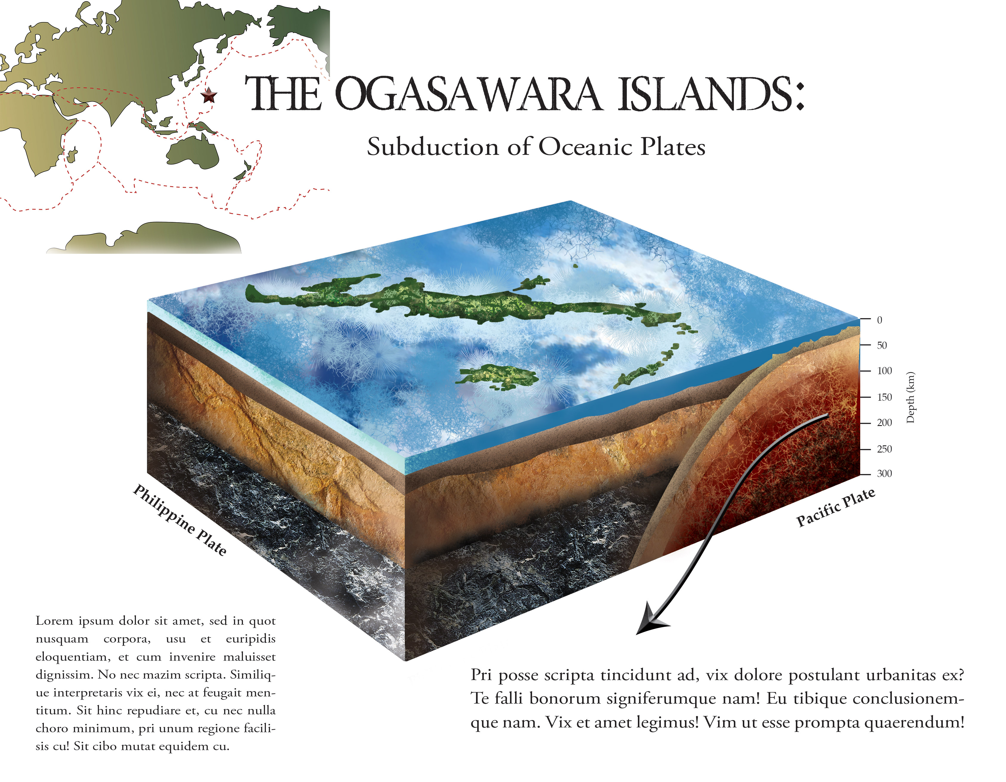 The Ogasawara Islands: Subduction of Oceanic Plates