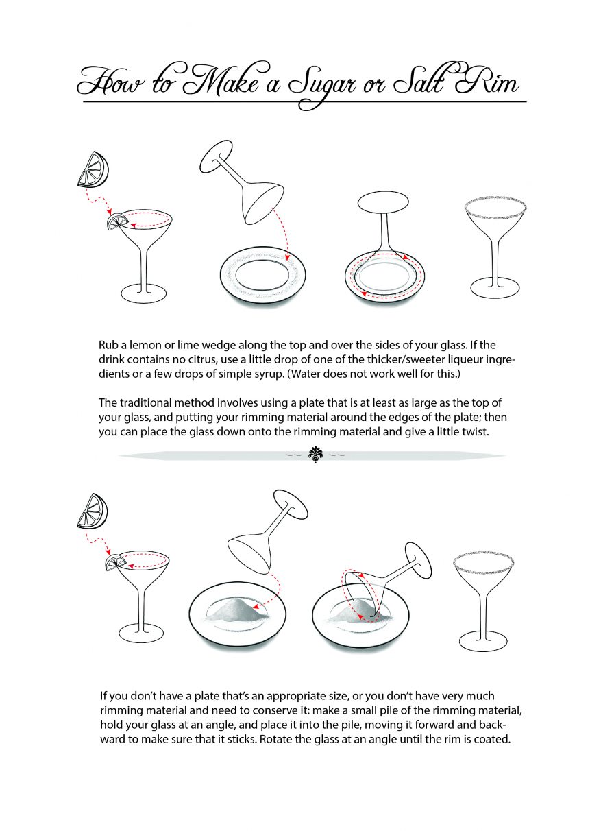 how to rim glass